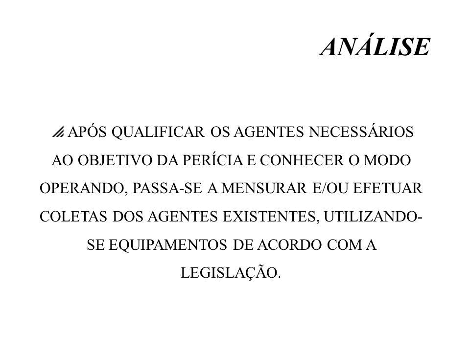 ATIVIDADES E OPERAÇÕES INSALUBRES ATIVIDADES DOS ANEXOS 6, 13 e 14 ADICIONAL (SAL.