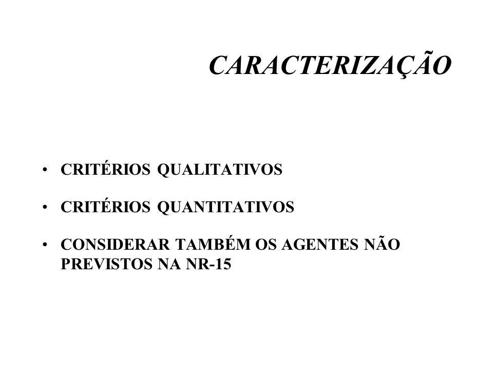 CARACTERIZAÇÃO CRITÉRIOS QUALITATIVOS CRITÉRIOS QUANTITATIVOS CONSIDERAR TAMBÉM OS AGENTES NÃO PREVISTOS NA NR-15