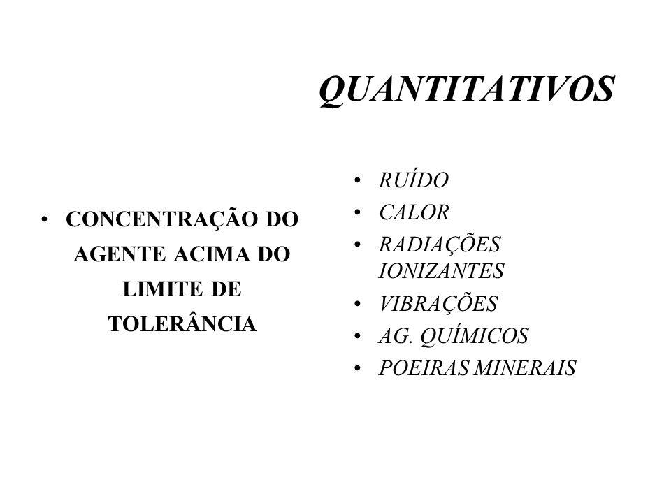QUALITATIVOS INSALUBRIDADE CARACTERIZADA PELAS AVALIAÇÃO PERICIAL DE EXPOSIÇÃO AO RISCO COND.
