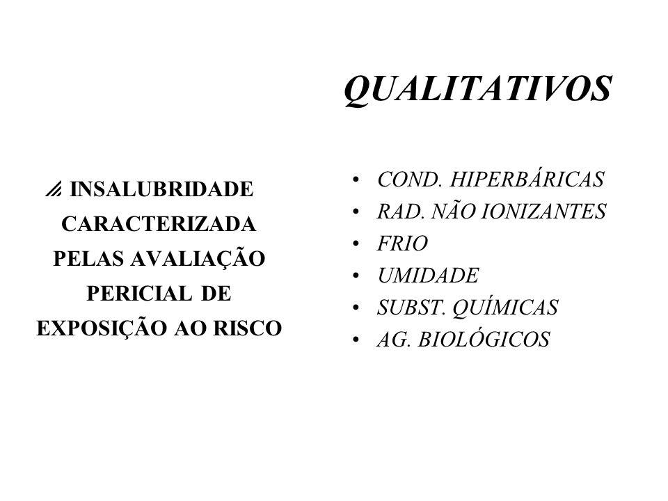 ANEXO 1 Ruído contínuo ou intermitente ATIVIDADES DOS ANEXOS 6, 13 e 14 ADICIONAL (SAL.