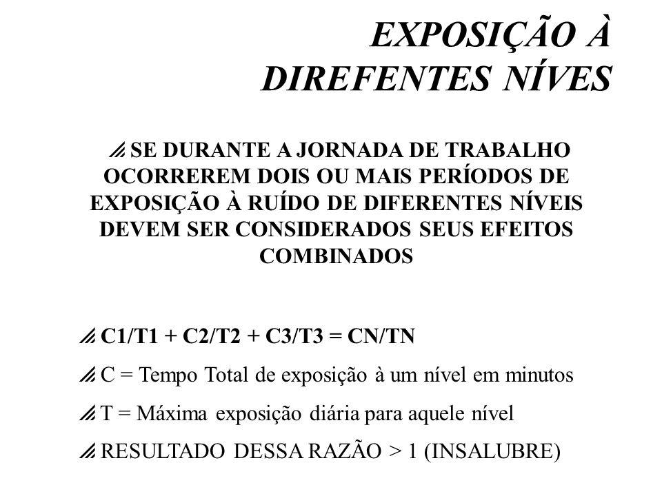 EXPOSIÇÃO À DIREFENTES NÍVES C1/T1 + C2/T2 + C3/T3 = CN/TN C = Tempo Total de exposição à um nível em minutos T = Máxima exposição diária para aquele