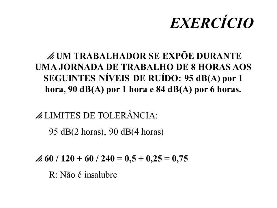 EXERCÍCIO LIMITES DE TOLERÂNCIA: 95 dB(2 horas), 85 dB(8 horas) UM TRABALHADOR PERMANECE NA SALA A DURANTES 3 HORAS E TRINTA MINUTOS EXPOSTO A NÍVEL DE RUÍDO DE 95 dB, E NA SALA B POR 4 HORAS E 30 MINUTOS EM UM NÍVEL DE RUÍDO DE 85 dB.