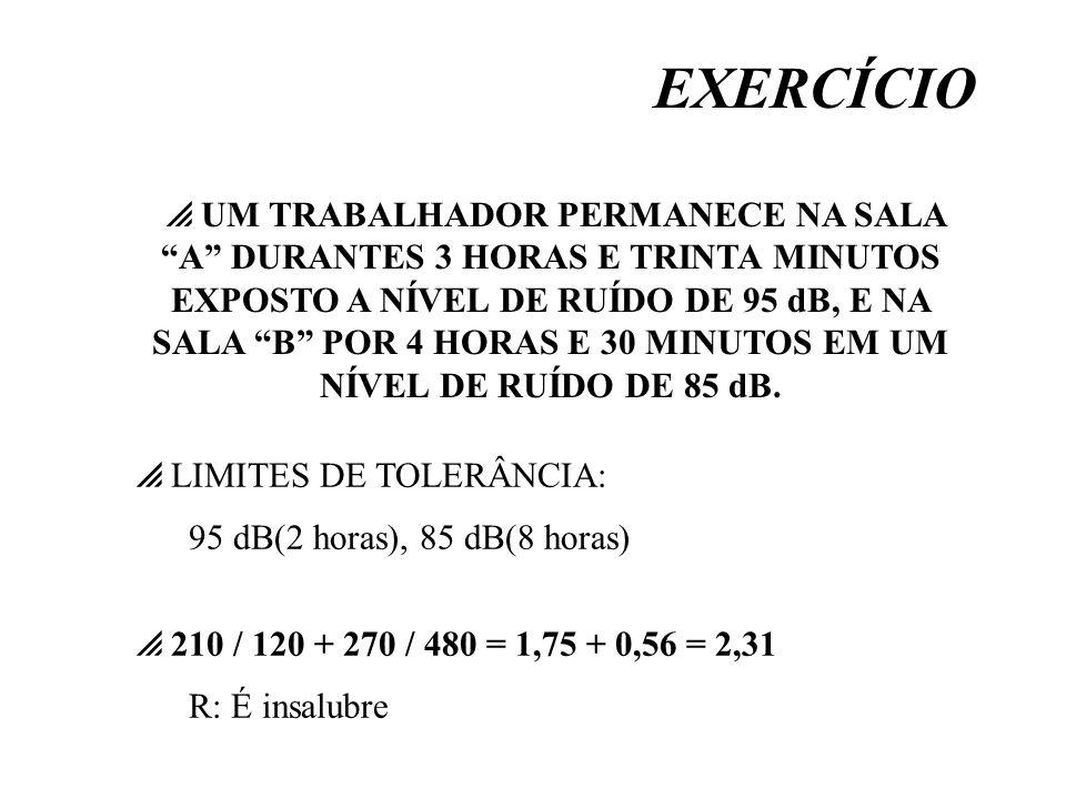 EXERCÍCIO LIMITES DE TOLERÂNCIA: 95 dB(2 horas), 85 dB(8 horas) UM TRABALHADOR PERMANECE NA SALA A DURANTES 3 HORAS E TRINTA MINUTOS EXPOSTO A NÍVEL D