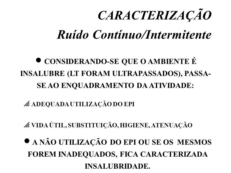CARACTERIZAÇÃO Ruído Contínuo/Intermitente CONSIDERANDO-SE QUE O AMBIENTE É INSALUBRE (LT FORAM ULTRAPASSADOS), PASSA- SE AO ENQUADRAMENTO DA ATIVIDAD