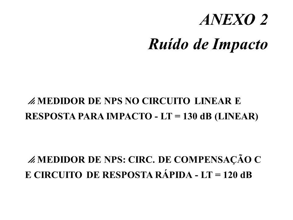 ANEXO 2 Ruído de Impacto MEDIDOR DE NPS: CIRC. DE COMPENSAÇÃO C E CIRCUITO DE RESPOSTA RÁPIDA - LT = 120 dB MEDIDOR DE NPS NO CIRCUITO LINEAR E RESPOS