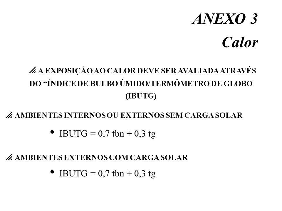 ANEXO 3 Calor AMBIENTES INTERNOS OU EXTERNOS SEM CARGA SOLAR A EXPOSIÇÃO AO CALOR DEVE SER AVALIADA ATRAVÉS DO ÍNDICE DE BULBO ÚMIDO/TERMÔMETRO DE GLO