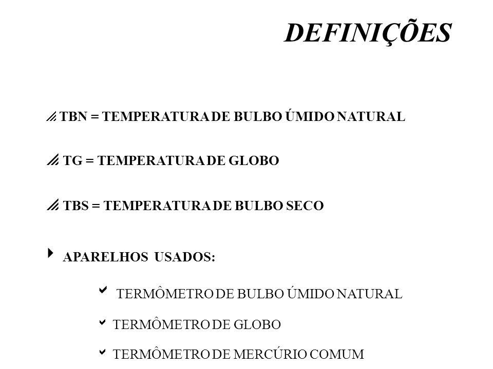 DEFINIÇÕES TG = TEMPERATURA DE GLOBO TBS = TEMPERATURA DE BULBO SECO TBN = TEMPERATURA DE BULBO ÚMIDO NATURAL APARELHOS USADOS: TERMÔMETRO DE BULBO ÚM