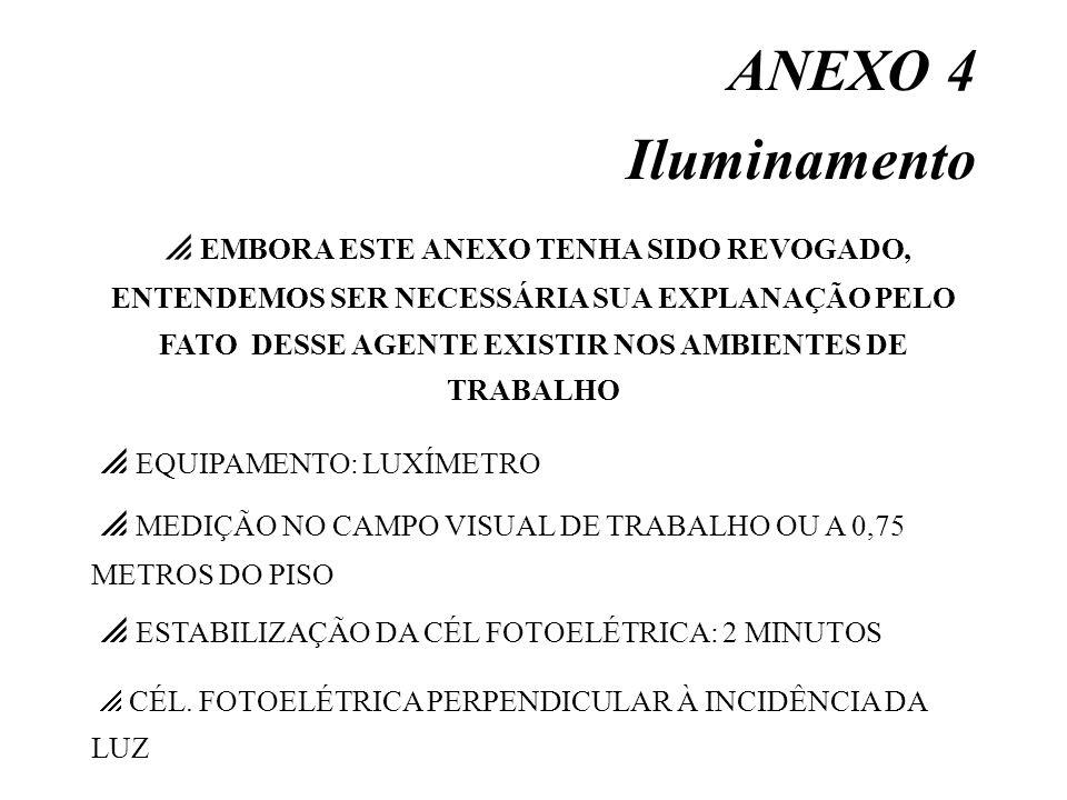 ANEXO 4 Iluminamento EQUIPAMENTO: LUXÍMETRO MEDIÇÃO NO CAMPO VISUAL DE TRABALHO OU A 0,75 METROS DO PISO EMBORA ESTE ANEXO TENHA SIDO REVOGADO, ENTEND