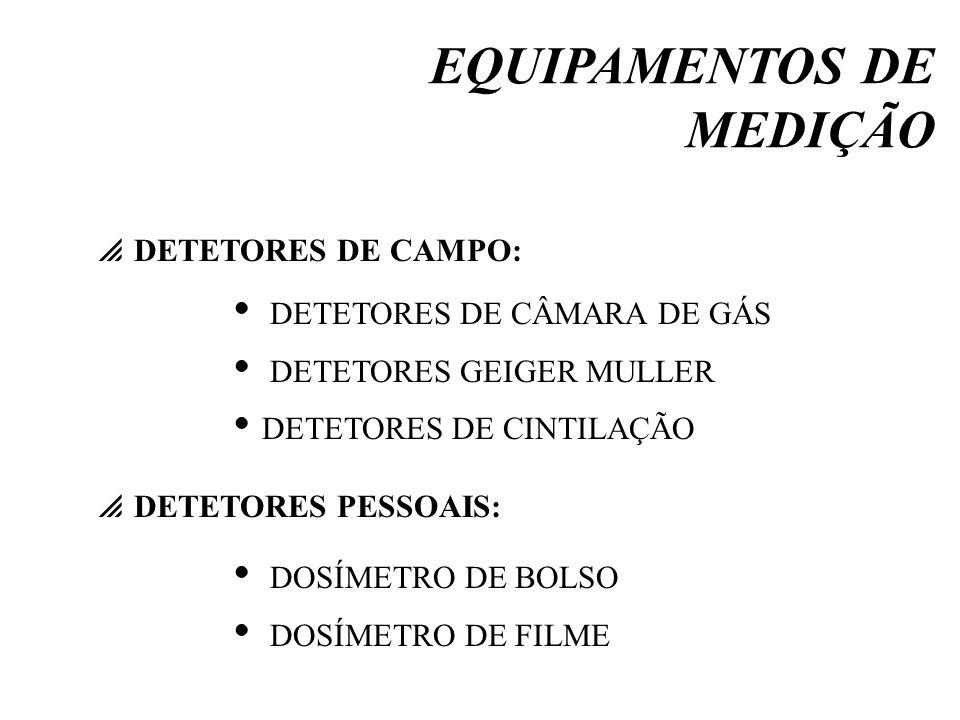 EQUIPAMENTOS DE MEDIÇÃO DETETORES DE CAMPO: DETETORES DE CÂMARA DE GÁS DETETORES GEIGER MULLER DETETORES DE CINTILAÇÃO DETETORES PESSOAIS: DOSÍMETRO D