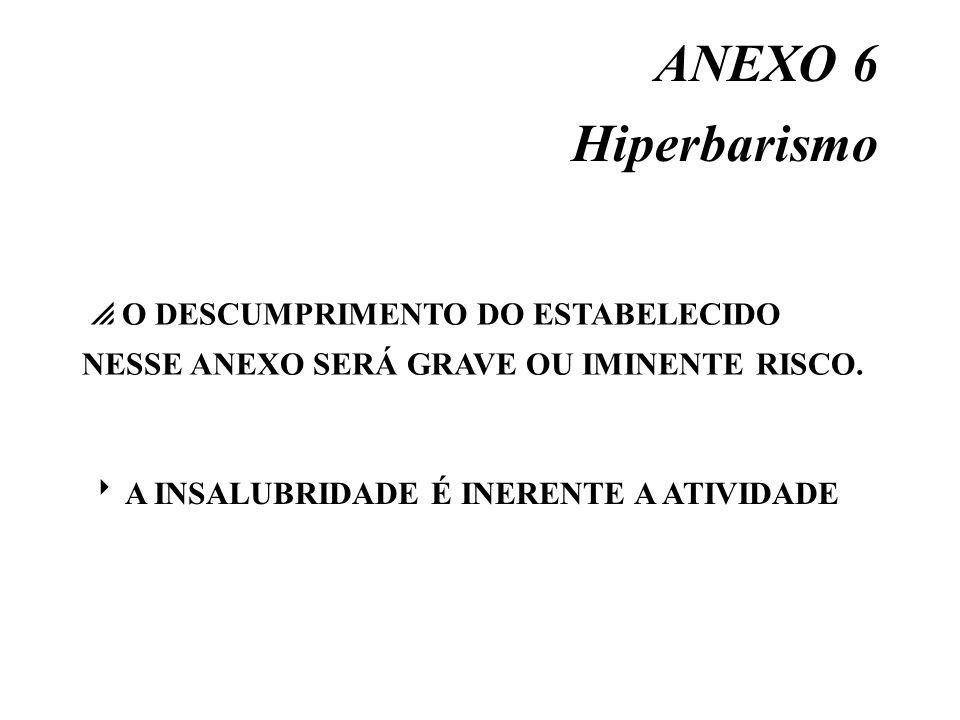 ANEXO 6 Hiperbarismo O DESCUMPRIMENTO DO ESTABELECIDO NESSE ANEXO SERÁ GRAVE OU IMINENTE RISCO. A INSALUBRIDADE É INERENTE A ATIVIDADE