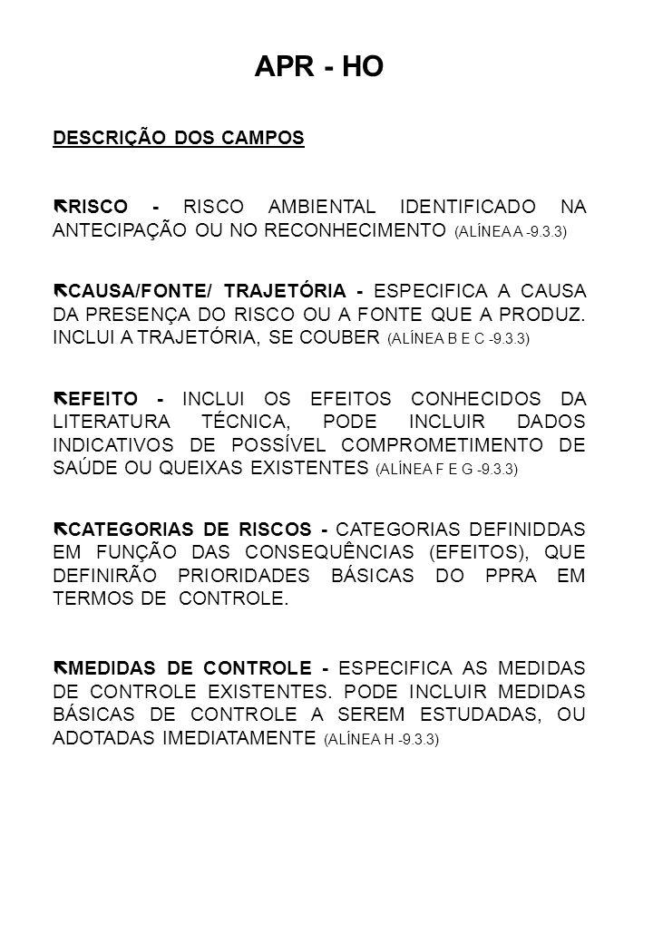 APR - HO DESCRIÇÃO DOS CAMPOS ë RISCO - RISCO AMBIENTAL IDENTIFICADO NA ANTECIPAÇÃO OU NO RECONHECIMENTO (ALÍNEA A -9.3.3) ë CAUSA/FONTE/ TRAJETÓRIA -