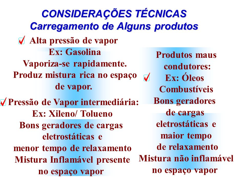CONSIDERAÇÕES TÉCNICAS Carregamento de Alguns produtos Alta pressão de vapor Ex: Gasolina Vaporiza-se rapidamente. Produz mistura rica no espaço de va
