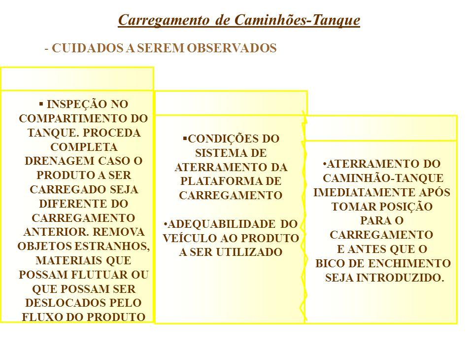 Carregamento de Caminhões-Tanque CONDIÇÕES DO SISTEMA DE ATERRAMENTO DA PLATAFORMA DE CARREGAMENTO ADEQUABILIDADE DO VEÍCULO AO PRODUTO A SER UTILIZAD