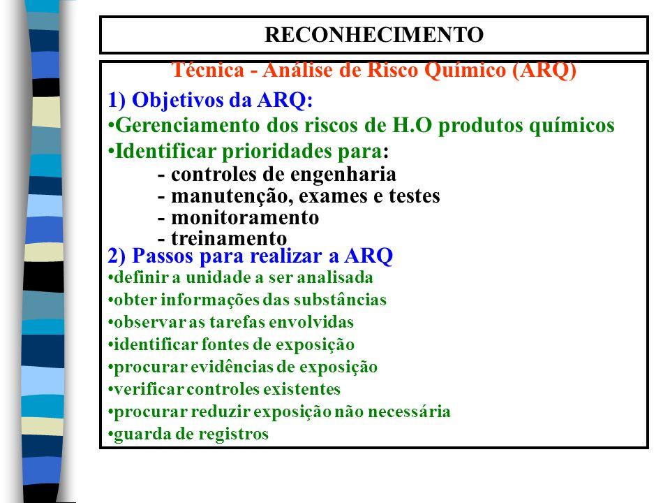 RECONHECIMENTO Técnica - Análise de Risco Químico (ARQ) 1) Objetivos da ARQ: Gerenciamento dos riscos de H.O produtos químicos Identificar prioridades para: - controles de engenharia - manutenção, exames e testes - monitoramento - treinamento 2) Passos para realizar a ARQ definir a unidade a ser analisada obter informações das substâncias observar as tarefas envolvidas identificar fontes de exposição procurar evidências de exposição verificar controles existentes procurar reduzir exposição não necessária guarda de registros