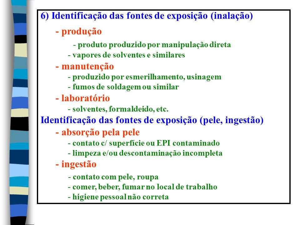 6) Identificação das fontes de exposição (inalação) - produção - produto produzido por manipulação direta - vapores de solventes e similares - manutenção - produzido por esmerilhamento, usinagem - fumos de soldagem ou similar - laboratório - solventes, formaldeido, etc.