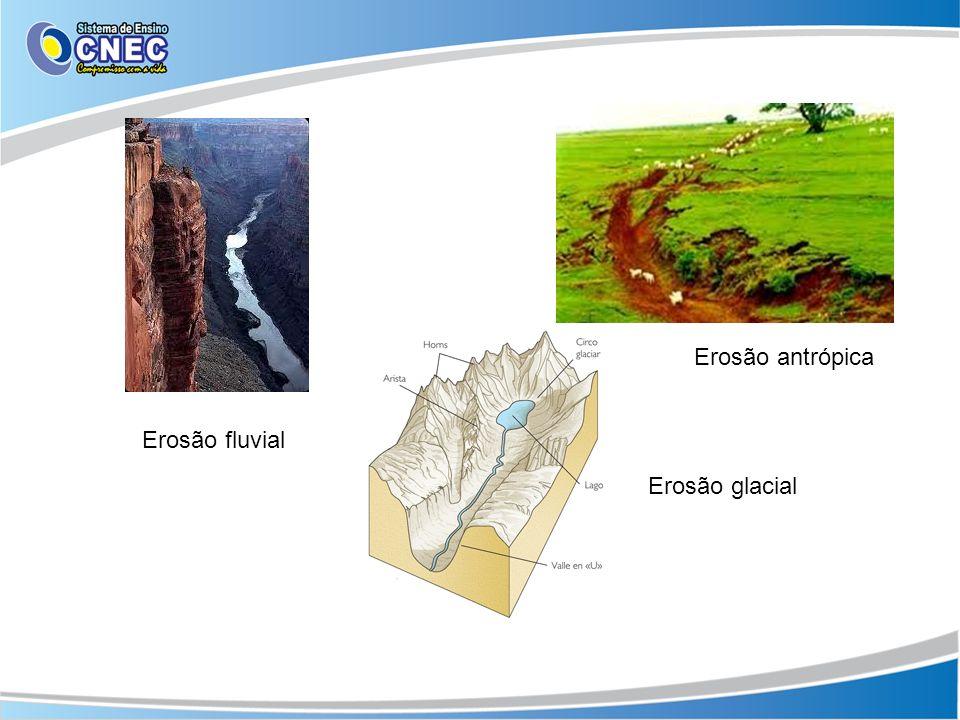 Erosão fluvial Erosão antrópica Erosão glacial