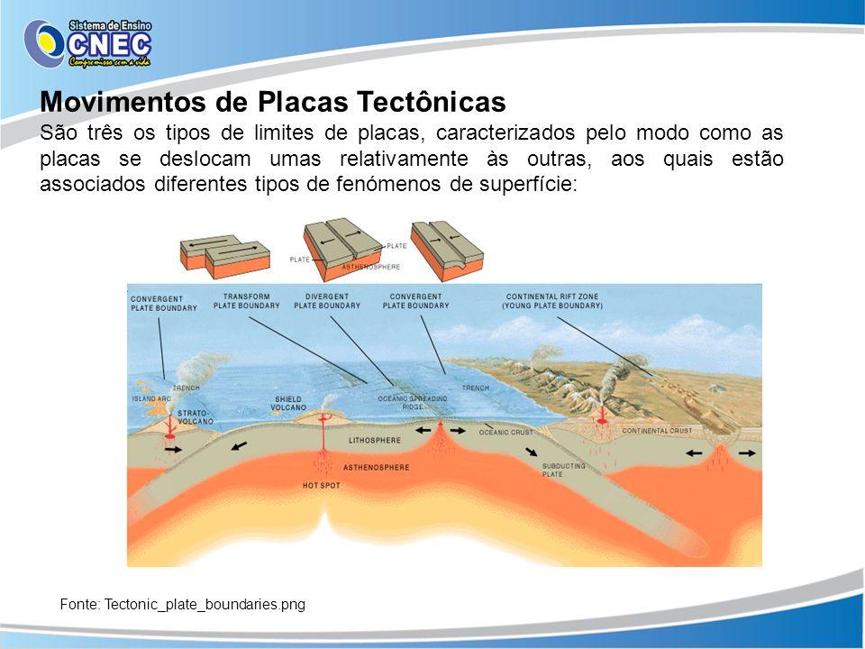 Movimentos de Placas Tectônicas São três os tipos de limites de placas, caracterizados pelo modo como as placas se deslocam umas relativamente às outr
