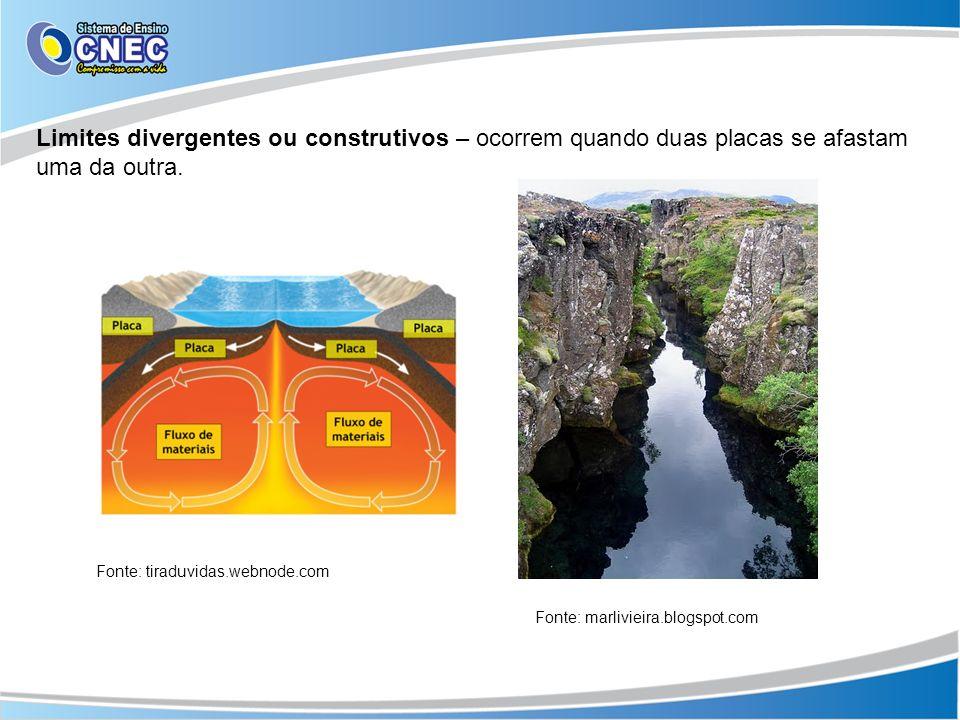 Limites divergentes ou construtivos – ocorrem quando duas placas se afastam uma da outra. Fonte: tiraduvidas.webnode.com Fonte: marlivieira.blogspot.c