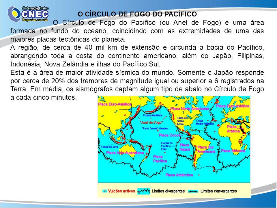 O CÍRCULO DE FOGO DO PACÍFICO O Círculo de Fogo do Pacífico (ou Anel de Fogo) é uma área formada no fundo do oceano, coincidindo com as extremidades d