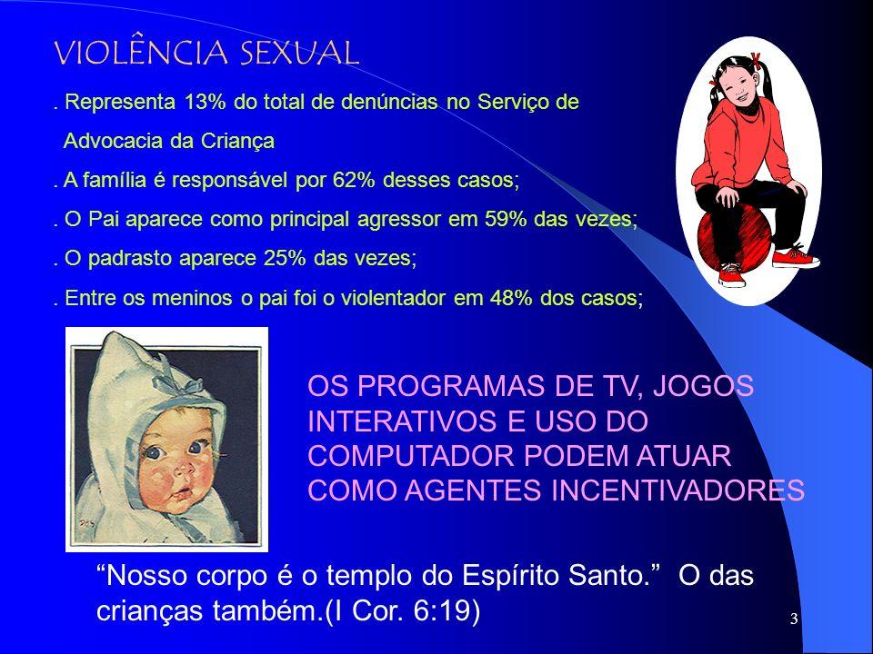 3 VIOLÊNCIA SEXUAL.Representa 13% do total de denúncias no Serviço de Advocacia da Criança.