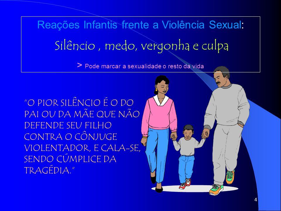 3 VIOLÊNCIA SEXUAL. Representa 13% do total de denúncias no Serviço de Advocacia da Criança. A família é responsável por 62% desses casos;. O Pai apar