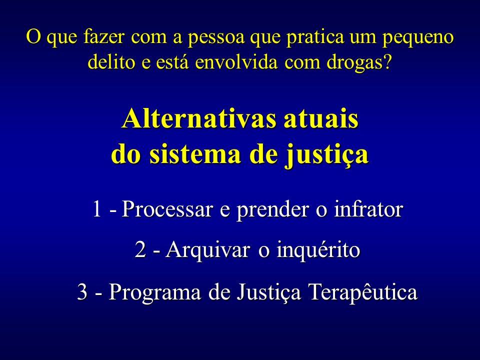 O que fazer com a pessoa que pratica um pequeno delito e está envolvida com drogas? Alternativas atuais do sistema de justiça Processar e prender o in