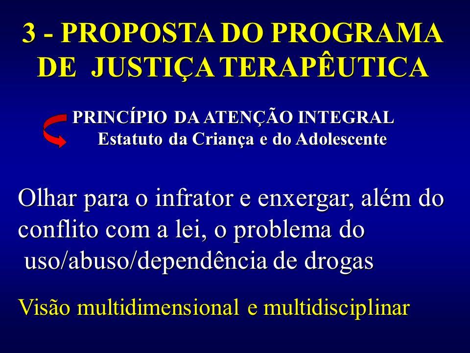 3 - PROPOSTA DO PROGRAMA DE JUSTIÇA TERAPÊUTICA PRINCÍPIO DA ATENÇÃO INTEGRAL Estatuto da Criança e do Adolescente Estatuto da Criança e do Adolescent
