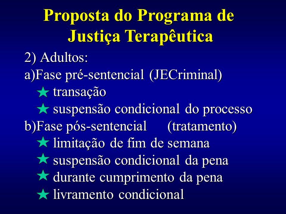 2) Adultos: a)Fase pré-sentencial (JECriminal) transação suspensão condicional do processo b)Fase pós-sentencial(tratamento) limitação de fim de seman