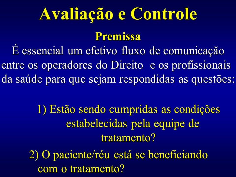 Avaliação e Controle 1) Estão sendo cumpridas as condições estabelecidas pela equipe de tratamento? 2) O paciente/réu está se beneficiando com o trata