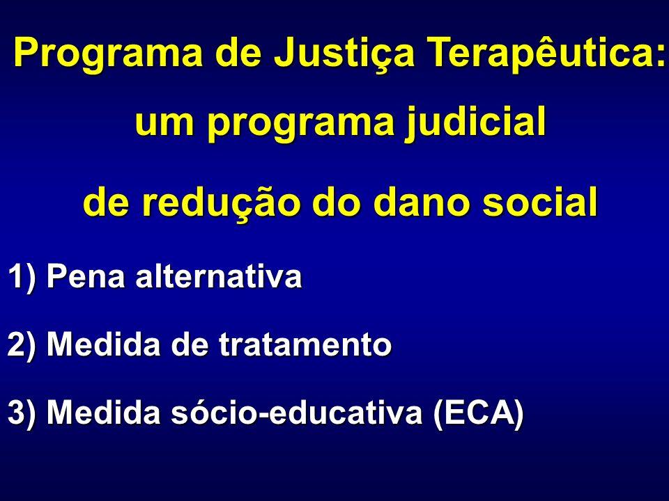 Programa de Justiça Terapêutica: um programa judicial de redução do dano social 1) Pena alternativa 2) Medida de tratamento 3) Medida sócio-educativa
