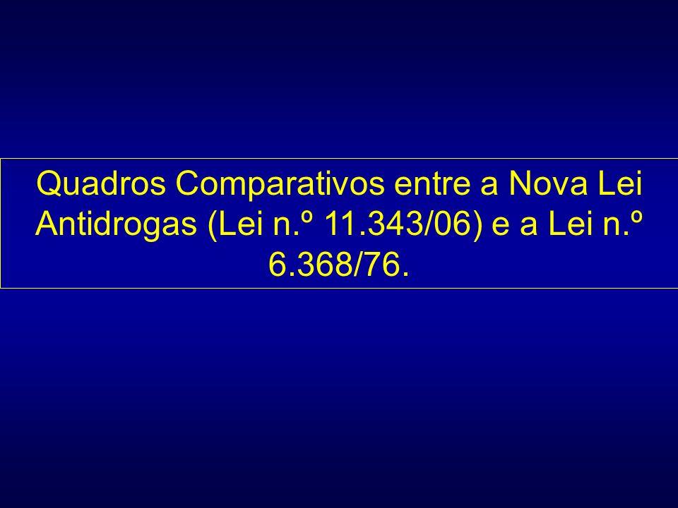 Quadros Comparativos entre a Nova Lei Antidrogas (Lei n.º 11.343/06) e a Lei n.º 6.368/76.