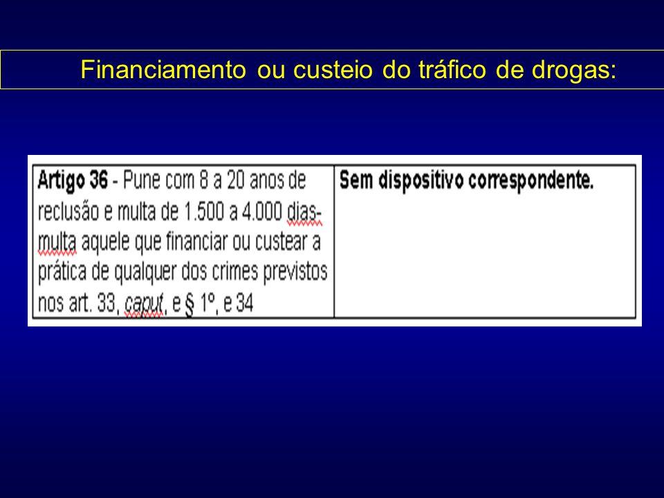 Financiamento ou custeio do tráfico de drogas: