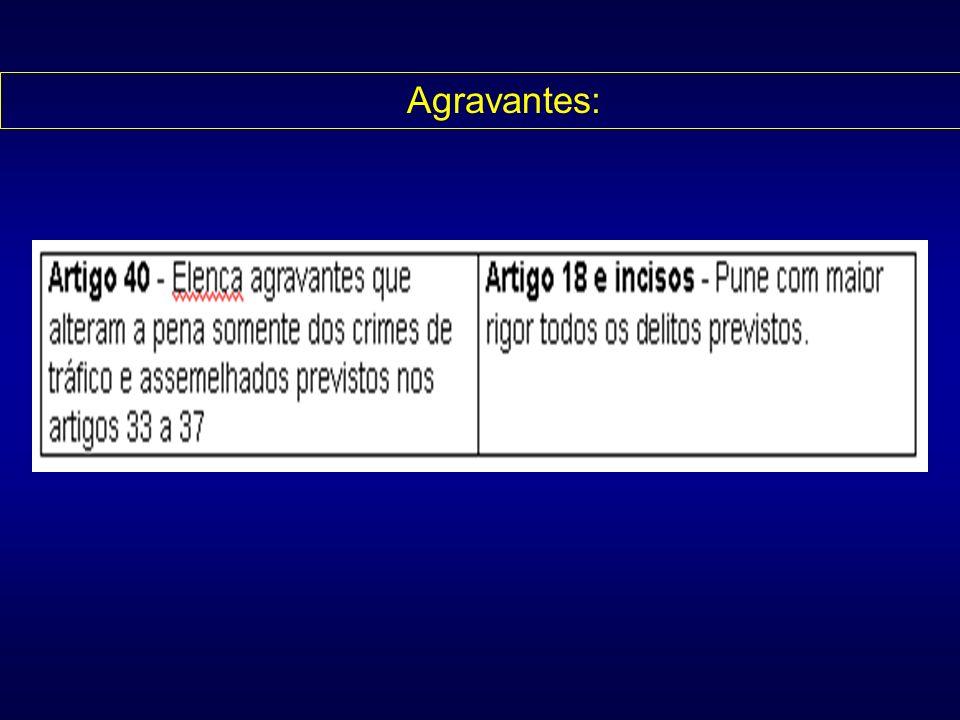 Agravantes: