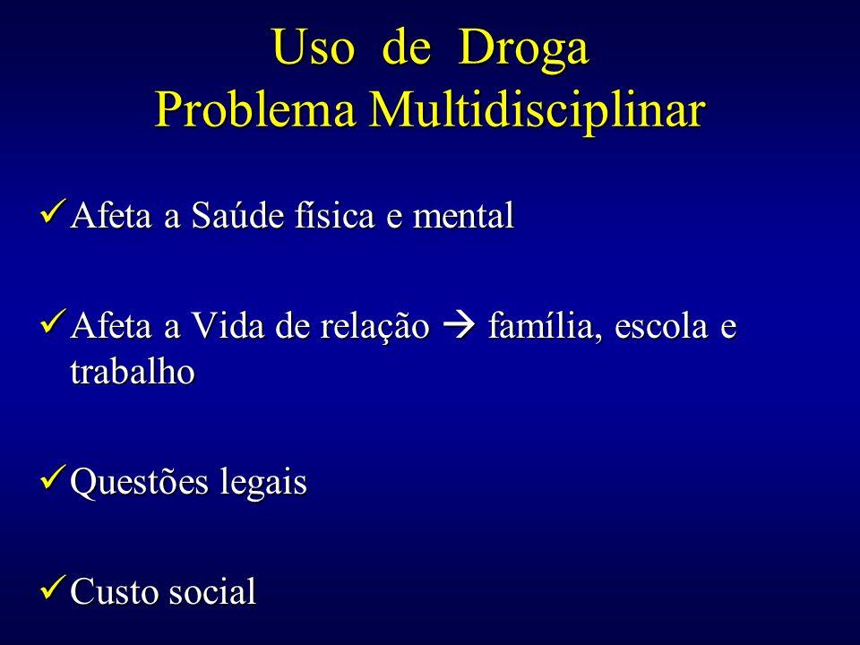 Uso de Droga Problema Multidisciplinar Afeta a Saúde física e mental Afeta a Saúde física e mental Afeta a Vida de relação família, escola e trabalho