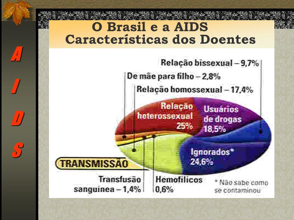 AIDS O Brasil e a AIDS Características dos Doentes