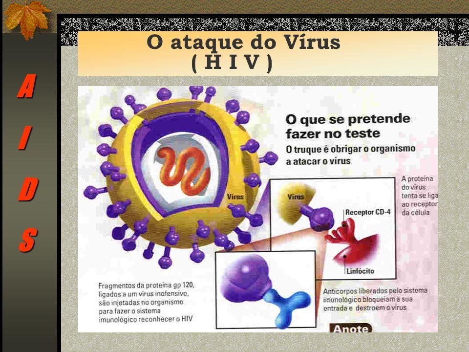 AIDS O ataque do Vírus ( H I V )