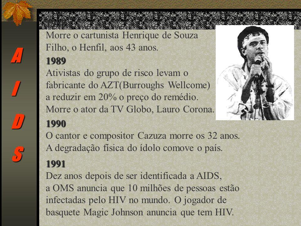 AIDS 1988 Morre o cartunista Henrique de Souza Filho, o Henfil, aos 43 anos.