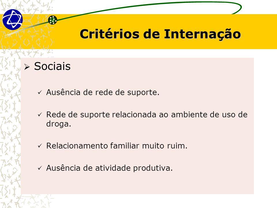 Sociais Ausência de rede de suporte. Rede de suporte relacionada ao ambiente de uso de droga. Relacionamento familiar muito ruim. Ausência de atividad