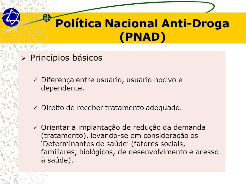 Política Nacional Anti-Droga (PNAD) Princípios básicos Diferença entre usuário, usuário nocivo e dependente. Direito de receber tratamento adequado. O