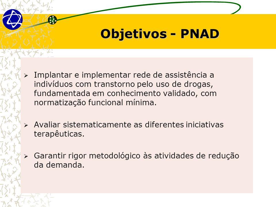 Objetivos - PNAD Implantar e implementar rede de assistência a indivíduos com transtorno pelo uso de drogas, fundamentada em conhecimento validado, co