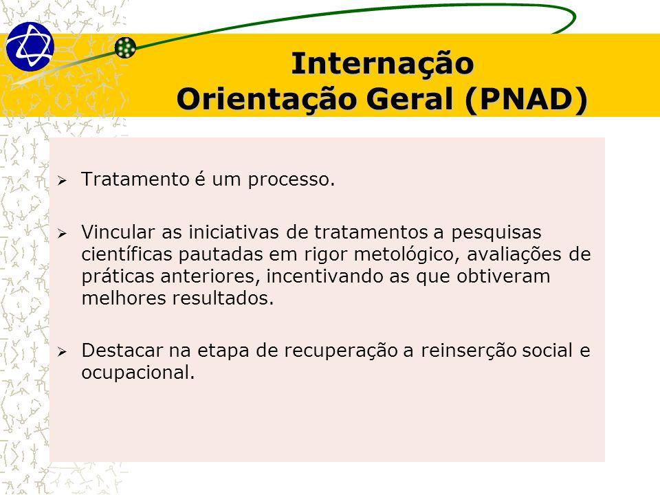 Internação Orientação Geral (PNAD) Tratamento é um processo. Vincular as iniciativas de tratamentos a pesquisas científicas pautadas em rigor metológi