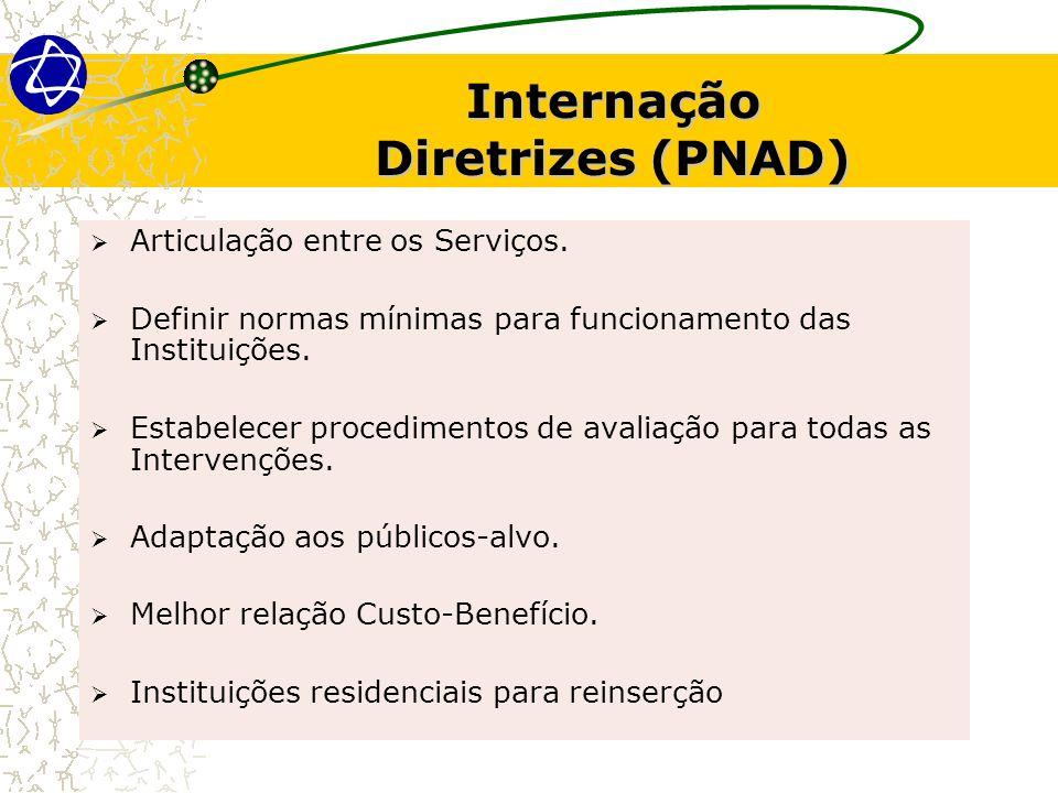 Internação Diretrizes (PNAD) Articulação entre os Serviços. Definir normas mínimas para funcionamento das Instituições. Estabelecer procedimentos de a