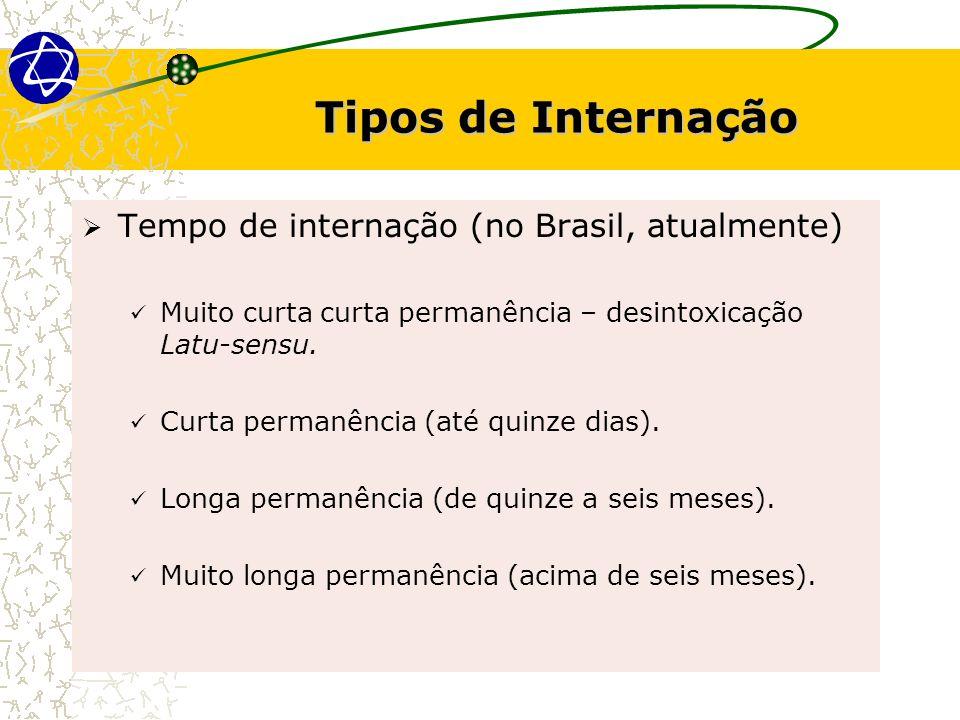 Tipos de Internação Tempo de internação (no Brasil, atualmente) Muito curta curta permanência – desintoxicação Latu-sensu. Curta permanência (até quin