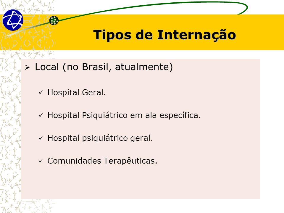 Local (no Brasil, atualmente) Hospital Geral. Hospital Psiquiátrico em ala específica. Hospital psiquiátrico geral. Comunidades Terapêuticas. Tipos de