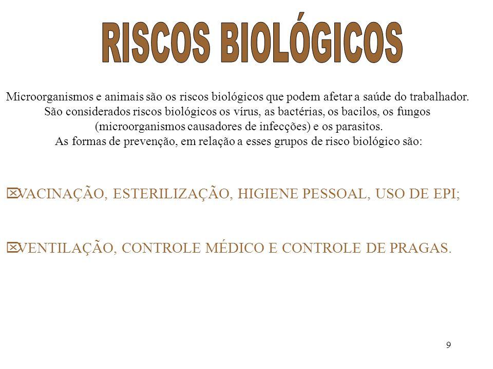 9 Microorganismos e animais são os riscos biológicos que podem afetar a saúde do trabalhador.