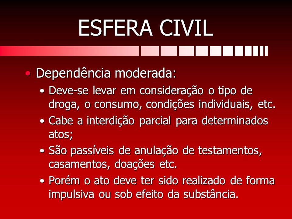 ESFERA CIVIL Dependência moderada:Dependência moderada: Deve-se levar em consideração o tipo de droga, o consumo, condições individuais, etc.Deve-se l