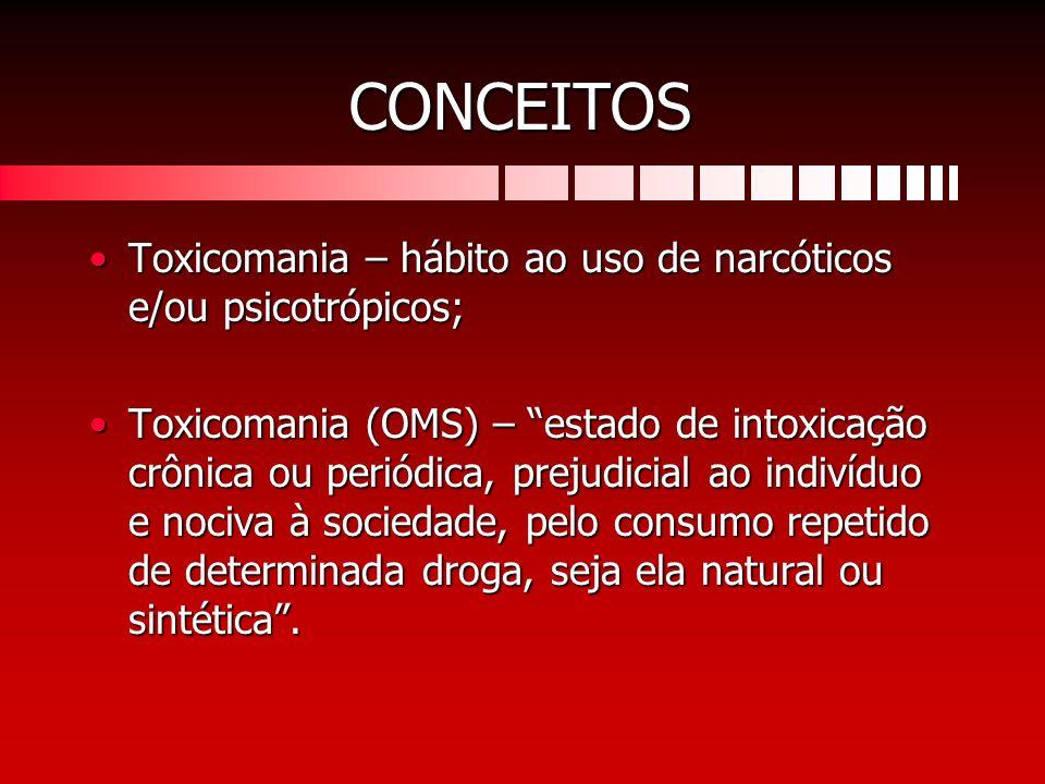 CONCEITOS Toxicomania – hábito ao uso de narcóticos e/ou psicotrópicos;Toxicomania – hábito ao uso de narcóticos e/ou psicotrópicos; Toxicomania (OMS)