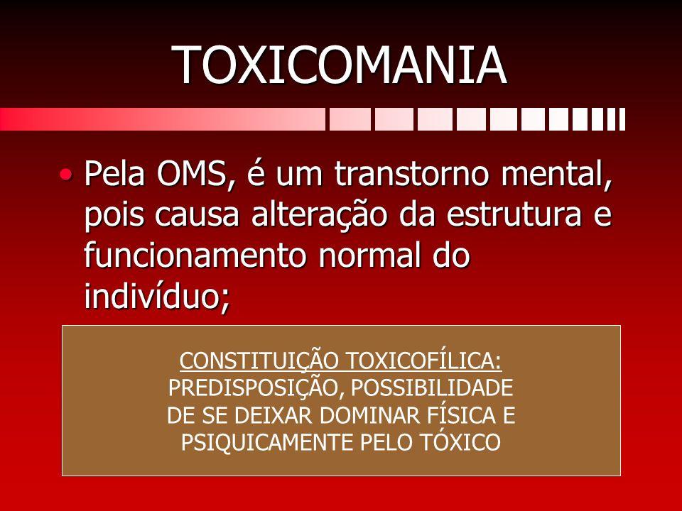 TOXICOMANIA Pela OMS, é um transtorno mental, pois causa alteração da estrutura e funcionamento normal do indivíduo;Pela OMS, é um transtorno mental,