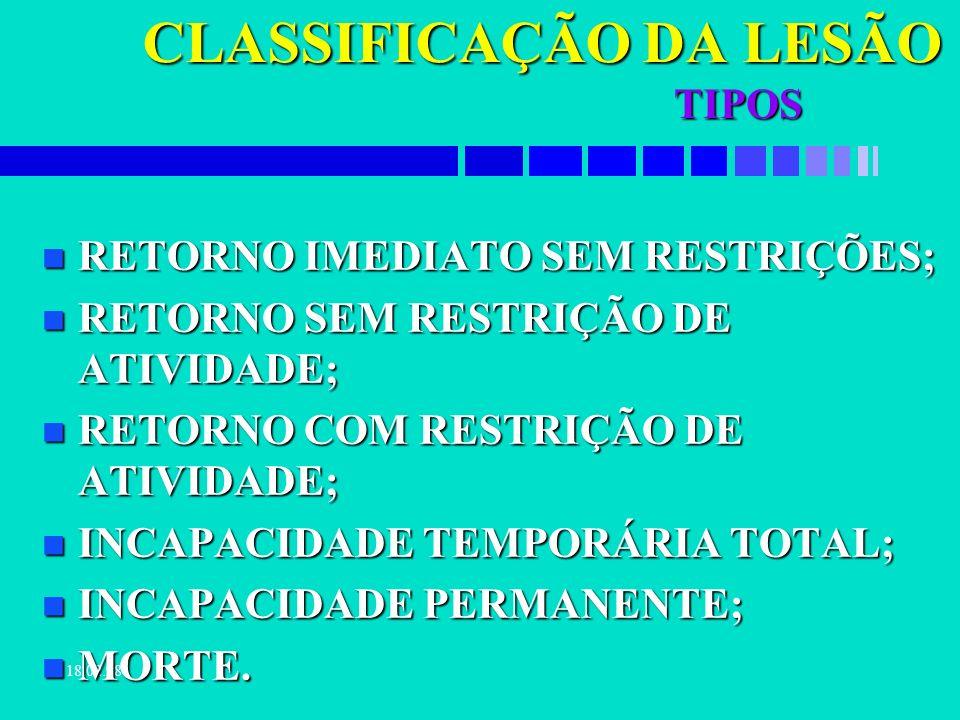 18.02.98 DATA DO ACIDENTE É A DATA QUANDO O ACIDENTE FOI REGISTRADO.