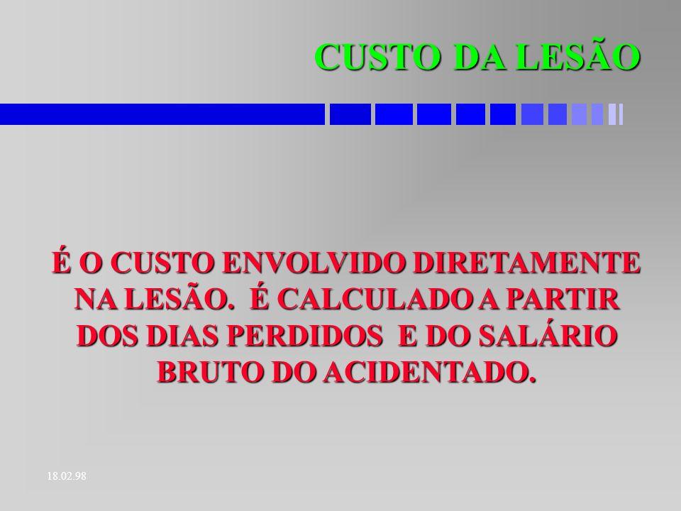18.02.98 DESCRIÇÃO É A DESCRIÇÃO COMPREENSÍVEL DE COMO OCORREU O ACIDENTE E A LESÃO, INDICANDO DANOS MATERIAIS, PRINCIPAIS OMISSÕES OU AÇÕES QUE SURGIRAM A PARTIR DO EVENTO.